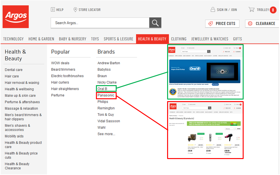 Navigation: Check whether the site's navigation links take consumers to your brand page